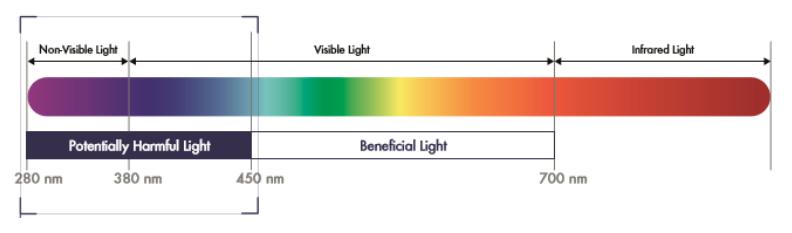 light-graph